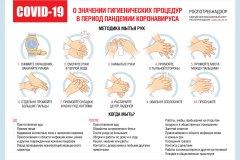 gigienicheskie-procedury-covid