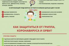 zashchitis-ot-virusa